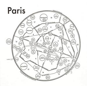 Visiter Paris avec une mind map